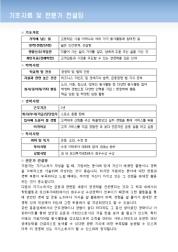 텔러 자기소개서(기업은행) 상세 미리보기 1페이지