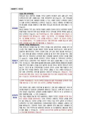 신세계푸드 영양사 자기소개서 05 상세 미리보기 1페이지