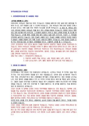 한국농어촌공사 토목시공 자기소개서 01 상세 미리보기 1페이지