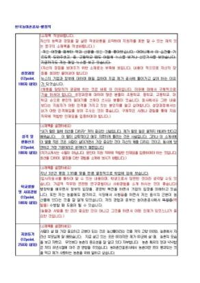 한국농어촌공사 행정직 자기소개서 상세 미리보기 1페이지