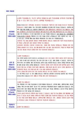 KBS 특파원 자기소개서 상세 미리보기 1페이지