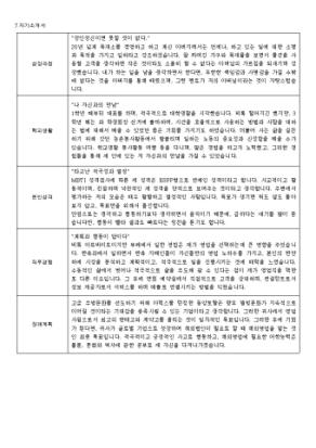 영업 자기소개서(동양토탈)_신입 상세 미리보기 1페이지