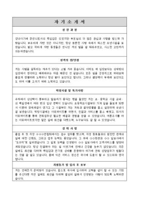 텔레마케팅, 고객지원, 상담 자기소개서_경력 샘플 상세 미리보기 1페이지