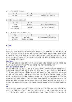 웹프로그래머 자기소개서(게임)_경력 상세 미리보기 1페이지